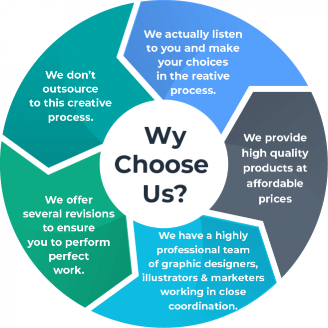 why-choose